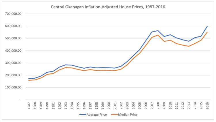 CO Home Prices.jpg